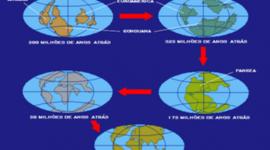 Teorías de la evolución del relieve timeline