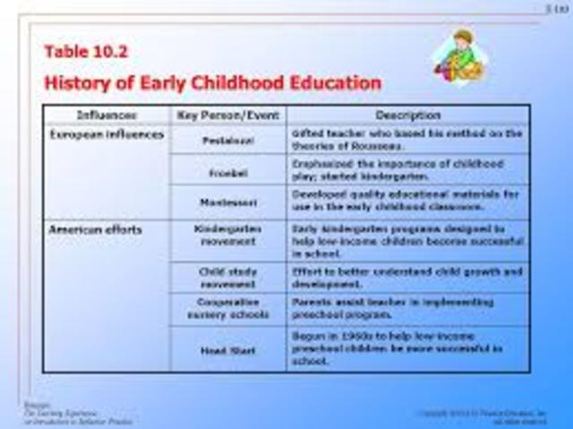 Important Moments in the History & Evolution of Special Education ...
