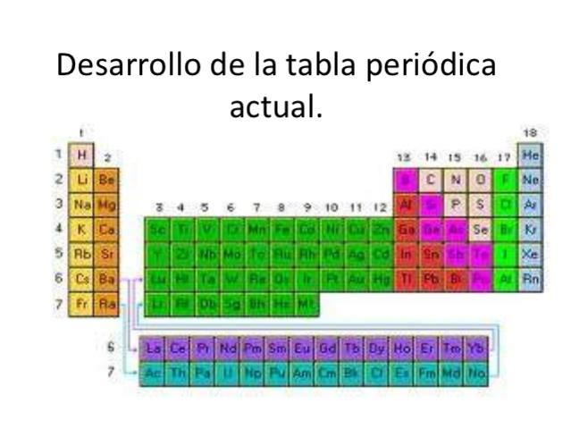 Historia de la tabla peridica moderna timeline timetoast timelines tabla periodica moderna urtaz Image collections
