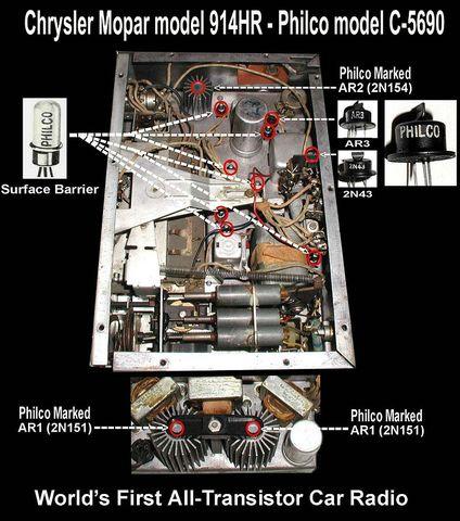 First Transistorized Car Radio