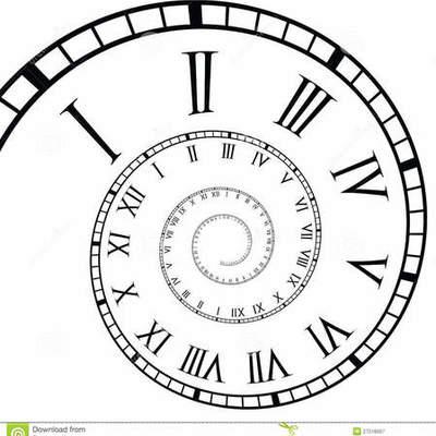 Cronologia CCSS. timeline