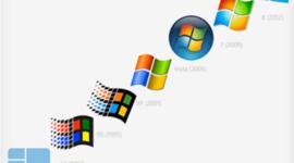 История операционных систем линейки Windows timeline