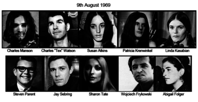 Charles Manson timeline | Timetoast timelines