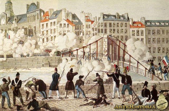 Revolución en Francia y Polonia