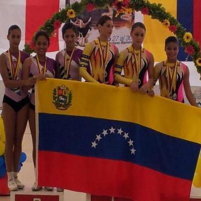 Historia de la gimnasia en Venezuela. timeline