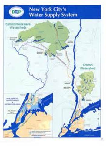 New York water supply system