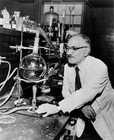 Medicina y descubrimientos científicos 1900-1920 timeline