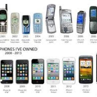 Cell Phones- By, Julia Moreno timeline