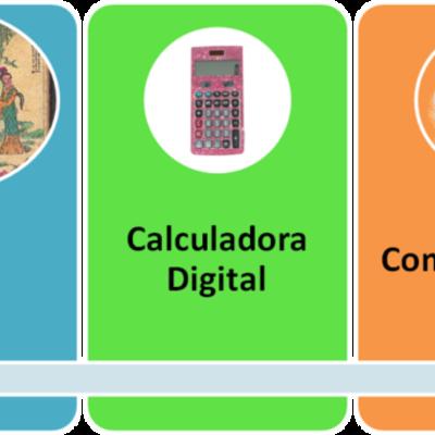 Diez eventos en el Desarrollo de las Máquinas de Cálculo timeline
