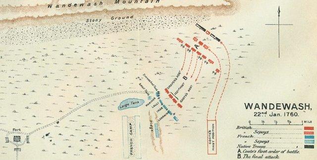 Battle at Wandewash