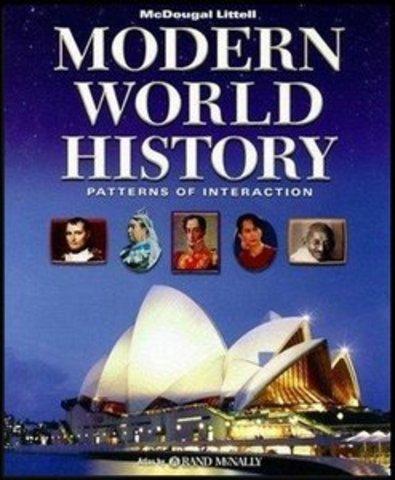 Modern World History Rachel Giibson Timeline Timetoast