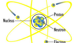 The Atomic Theory...Awesome? I THINK YES! Part 2 timeline