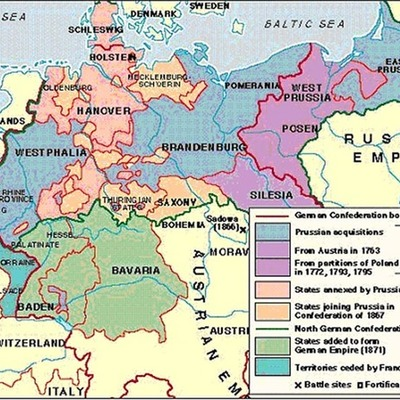 Unification of Germany timeline