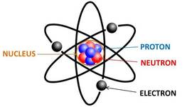 Important Figures & Events in the History of Atomic Structure timeline