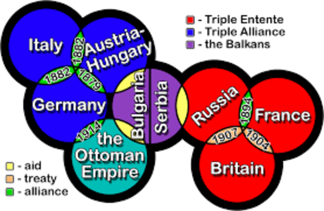 austria hungary split
