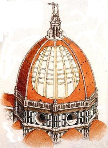 Brunellischi creates the dome of Florence
