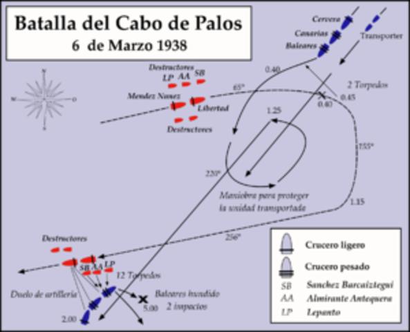 Batalla del cabo de Palos