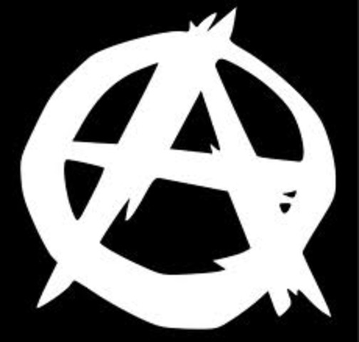 Anarchist Exclustion Act