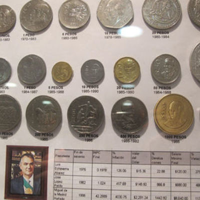historia de la moneda en mexico timeline