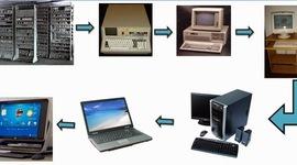 Antecedentes de la Informática timeline