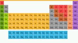 Keemilised ained ajateljel timeline