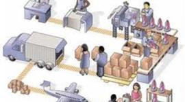 """Evolución del concepto """"Cadena de suministro"""" timeline"""