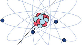The Discovery of the Quantum Theory and Atomic Structure timeline