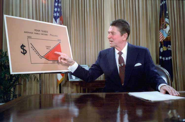 Introduction of Reaganomics