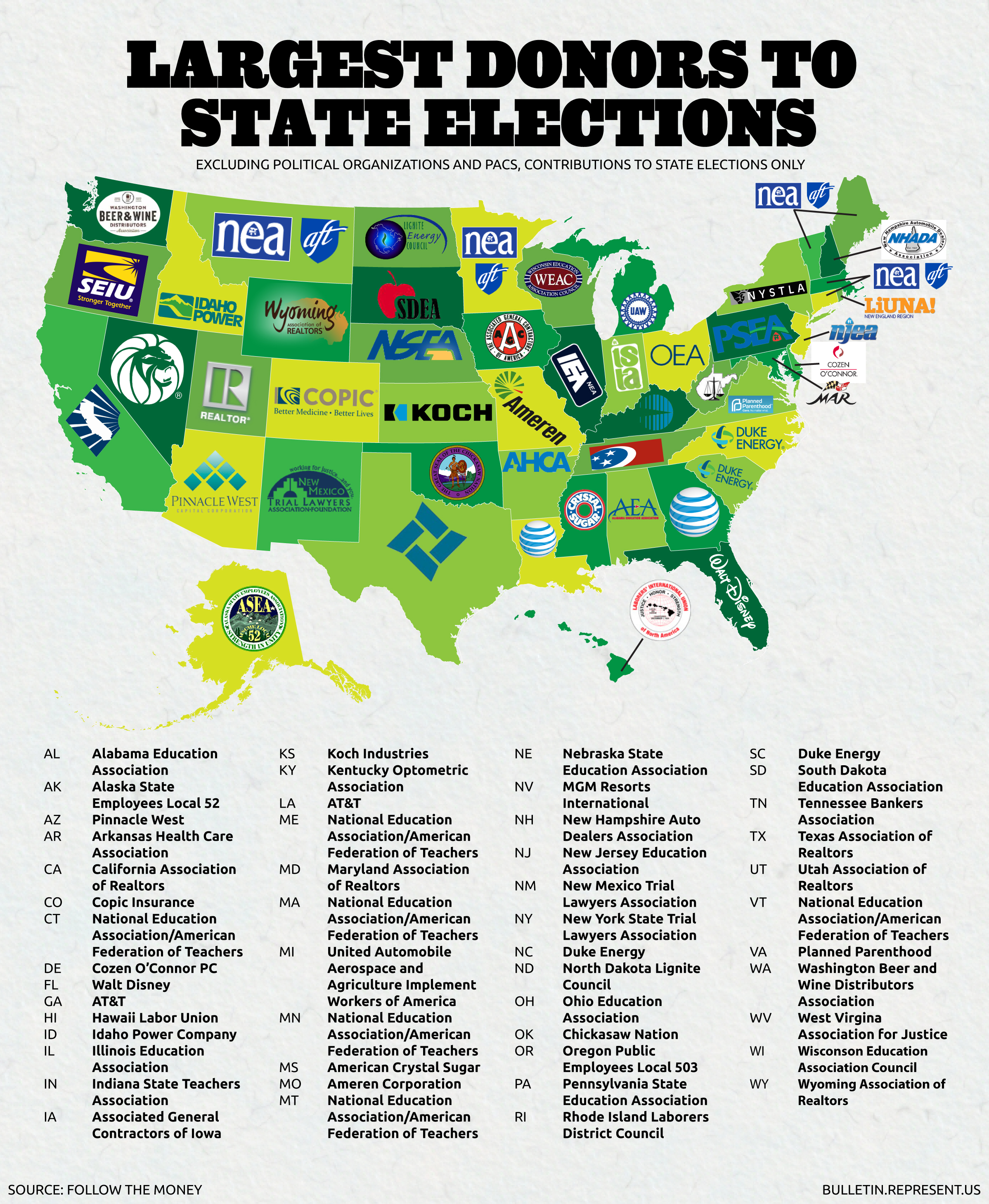 MAP Whats the Top Political Donor in Your State