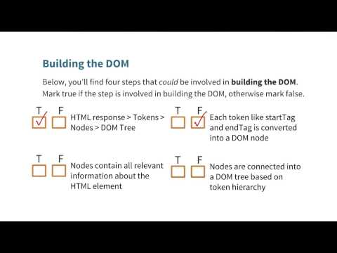 Summarize DOM Construction Solution - Website Performance Optimization thumbnail