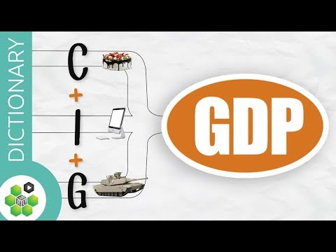 What Is the National Spending Approach? thumbnail