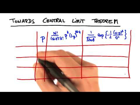 Central Limit Theorem - Intro to Statistics thumbnail