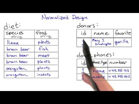 Normalized Design Part One - Intro to Relational Databases thumbnail