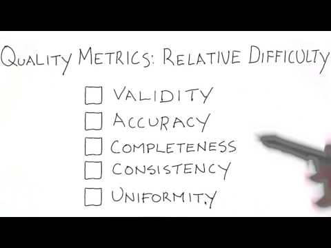 Difficulty of Quality Metrics - Data Wranging with MongoDB thumbnail