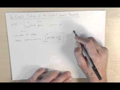 RandWalk 5.3 CentralLimit3 thumbnail