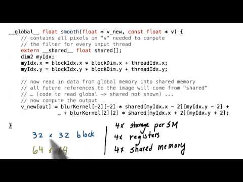 Final - Question 8 - Intro to Parallel Programming thumbnail
