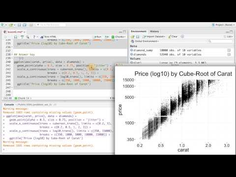 Overplotting Revisited - Data Analysis with R thumbnail