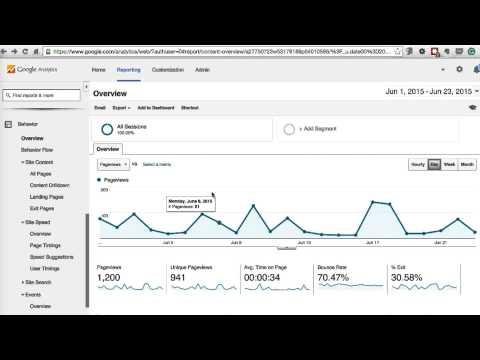 Behavior Reports - Track Success  Implement a Monetization Strategy  App Monetization  Udacity thumbnail