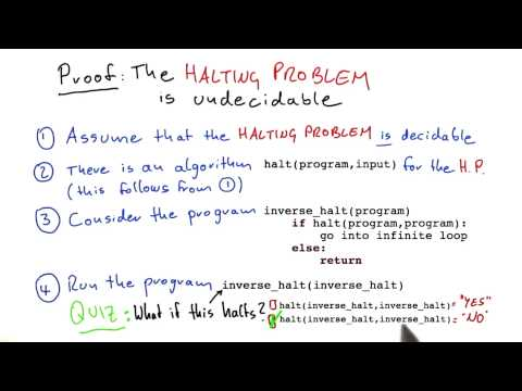 Inverse Halt Halts Solution - Intro to Theoretical Computer Science thumbnail