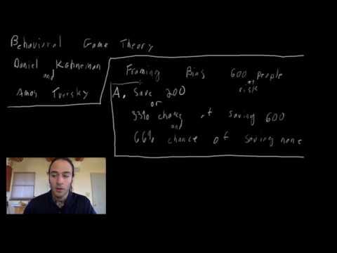 GTD 6 1 Framing Biases thumbnail