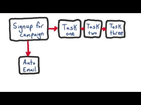 Workflows in a Political Campaign - Intro to Point & Click App Development thumbnail