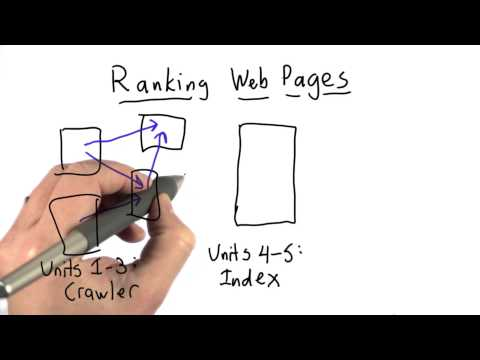 Ranking Web Pages - Intro to Computer Science thumbnail