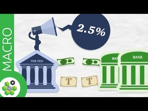 How the Fed Worked Before the Great Recession thumbnail