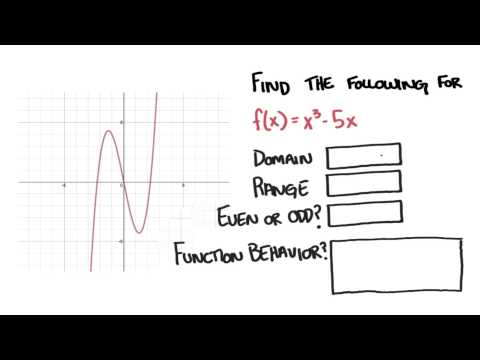 Function Behavior - College Algebra thumbnail