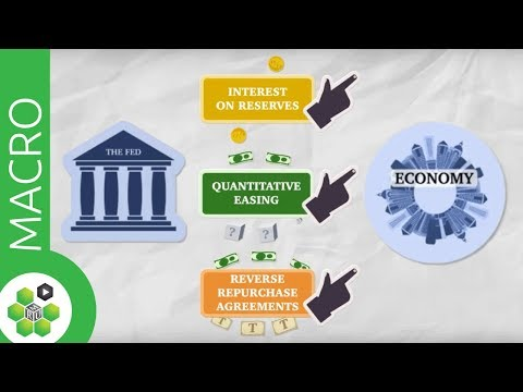 How the Fed Works: After the Great Recession thumbnail