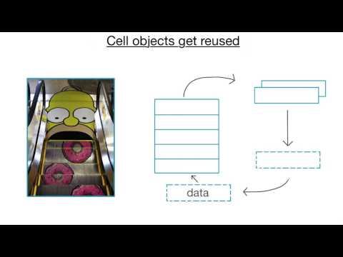 How cellForRowAtIndexPath Wrangles Cells - UIKit Fundamentals thumbnail