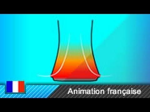 Principe de fonctionnement d'une tour de refroidissement thumbnail
