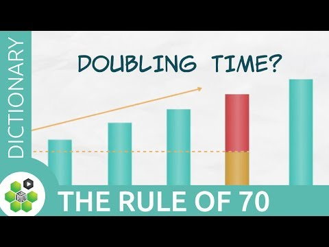 The Rule of 70 thumbnail