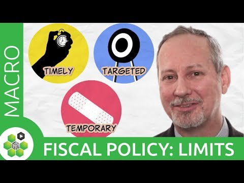 The Limits of Fiscal Policy thumbnail