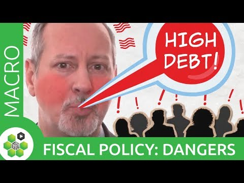 The Dangers of Fiscal Policy thumbnail